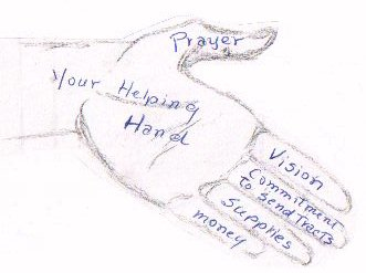 Your Helping Hand to Impact Canada for Christ